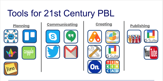 leveraging-pbl-3 copy