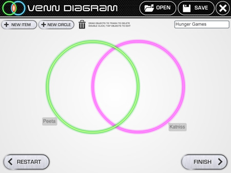 Build Your Own Venn Diagram With Readwritethinks Creative New