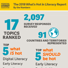 whats-hot-2018-infographic-th